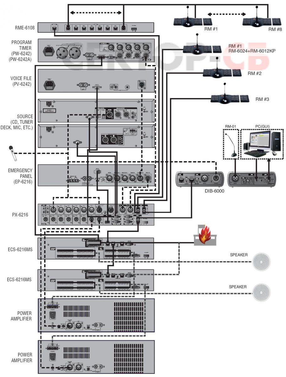 Bô điều khiển trung tâm dạng ma trân (8 bus) PX-6216