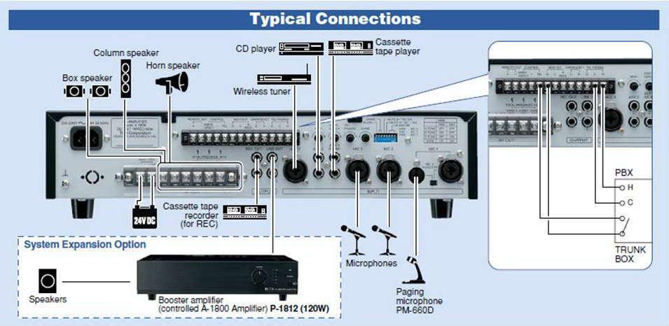 Tăng âm liền mixer 30W  TOA A-1803