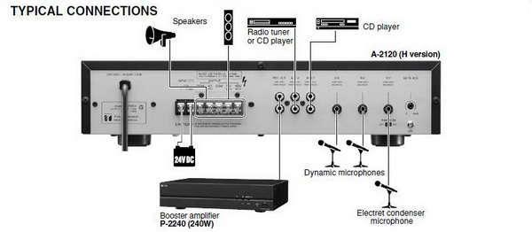 Amply Mixer 30W  TOA A-2030