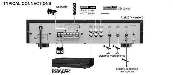 Amply Mixer 120W TOA A-2120