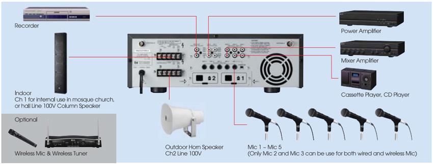 Amply 2 kênh 120W TOA A-2128
