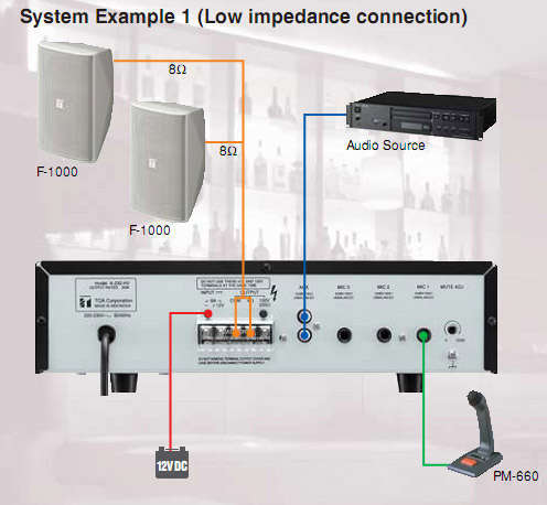 Amply Mixer 30W  TOA A-230