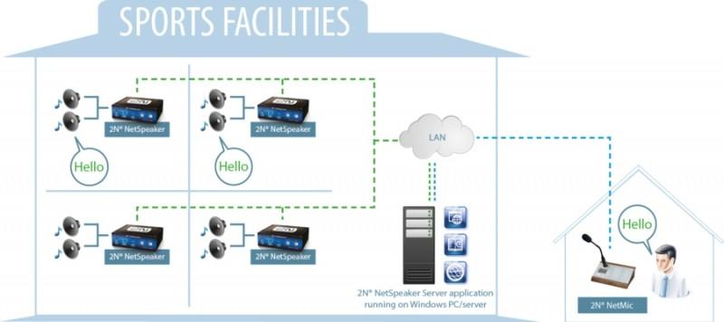 Micro chia 12 vùng 2N Net Mic
