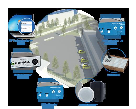 Tổng quát về các thiết bị âm thanh IP 2N Net Audio