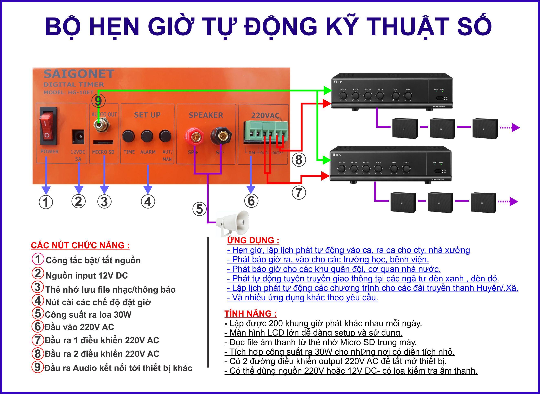Bộ báo giờ tự động HG-10ET